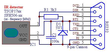 serial-port-ir-receiver schematics