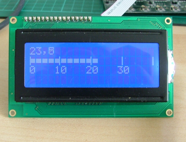 AVR and LM35 Thermometer