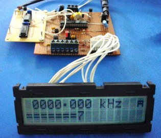 AVR Frequency Counter with LCD