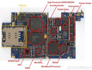 Inside The Iphone 3G S